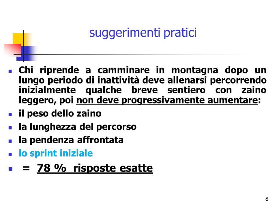 CAI Salerno28