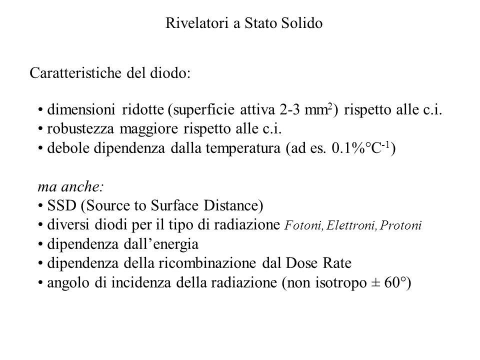Rivelatori a Stato Solido Caratteristiche del diodo: dimensioni ridotte (superficie attiva 2-3 mm 2 ) rispetto alle c.i. robustezza maggiore rispetto