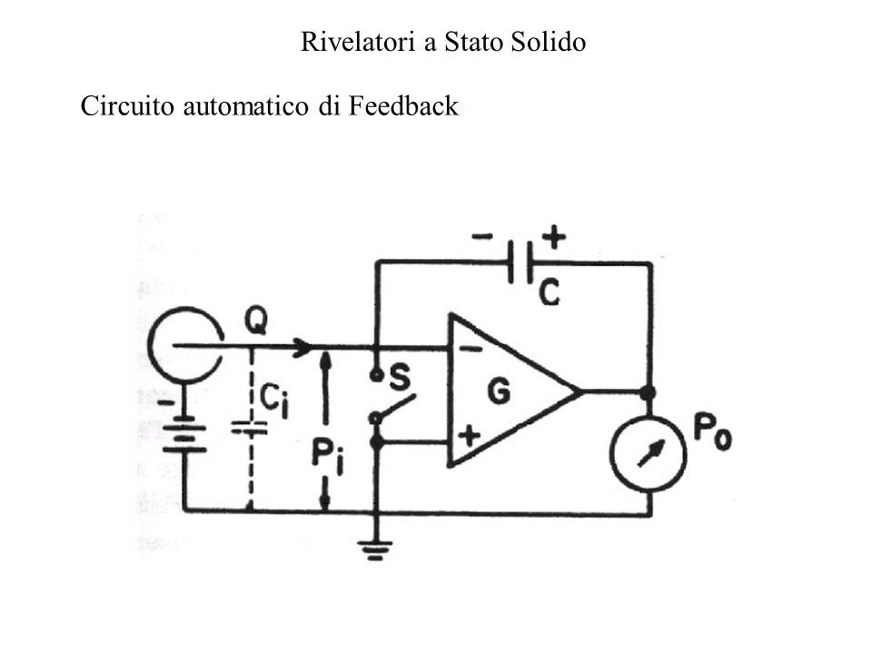 Rivelatori a Stato Solido Caratteristiche del diodo: dimensioni ridotte (superficie attiva 2-3 mm 2 ) rispetto alle c.i.