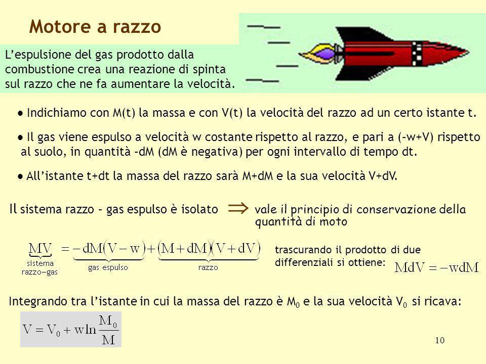 10 Indichiamo con M(t) la massa e con V(t) la velocità del razzo ad un certo istante t. Il gas viene espulso a velocità w costante rispetto al razzo,
