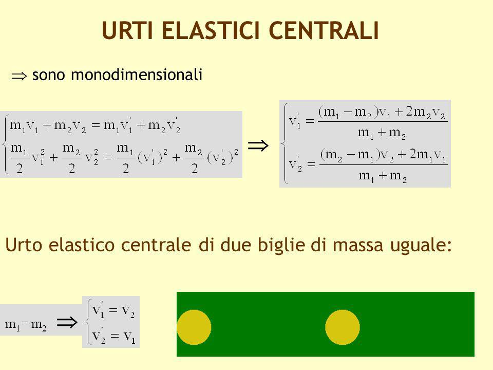 13 URTI ELASTICI CENTRALI sono monodimensionali Urto elastico centrale di due biglie di massa uguale: m 1 = m 2