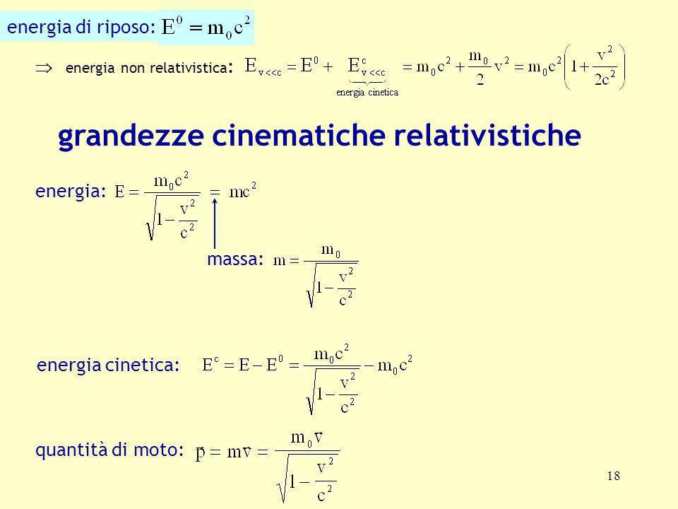 18 grandezze cinematiche relativistiche energia di riposo: energia non relativistica : energia: massa: energia cinetica: quantità di moto: