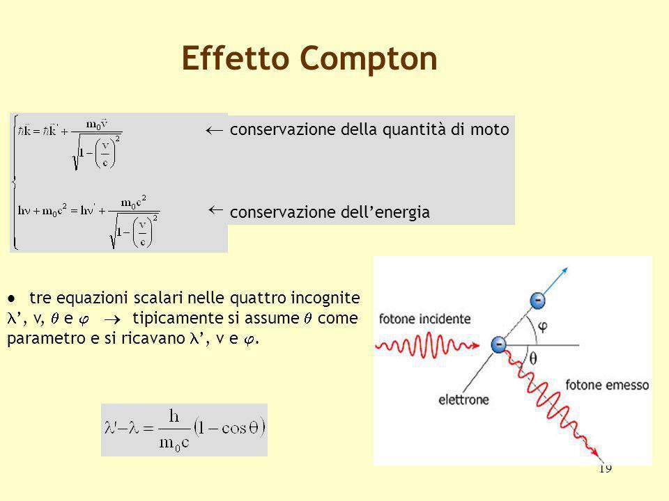 19 Effetto Compton conservazione della quantità di moto conservazione dellenergia tre equazioni scalari nelle quattro incognite, v, e tipicamente si a