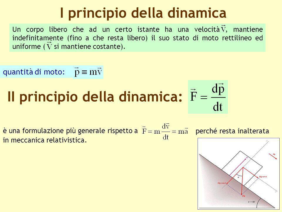 2 I principio della dinamica Un corpo libero che ad un certo istante ha una velocità, mantiene indefinitamente (fino a che resta libero) il suo stato