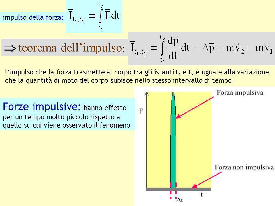 3 Forze impulsive: hanno effetto per un tempo molto piccolo rispetto a quello su cui viene osservato il fenomeno limpulso che la forza trasmette al co