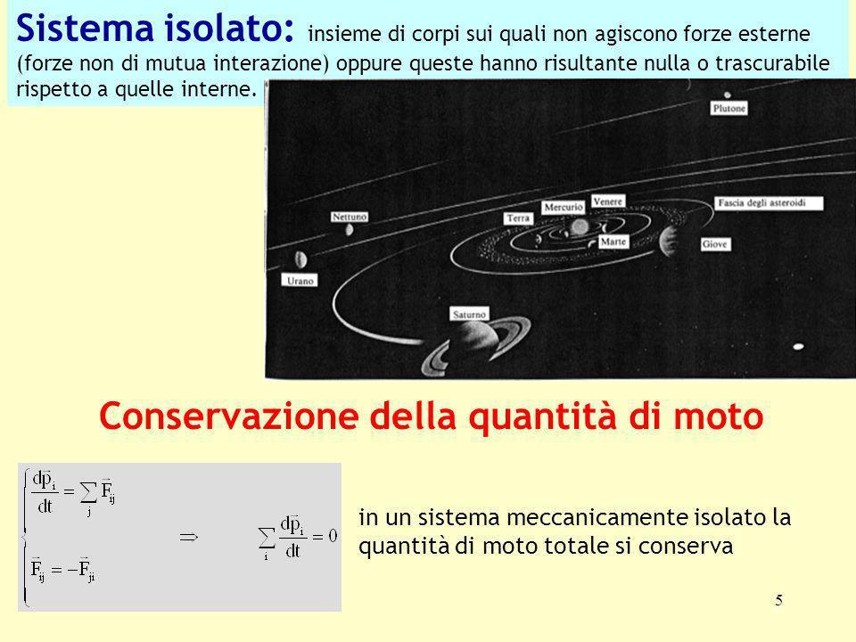 5 Sistema isolato: insieme di corpi sui quali non agiscono forze esterne (forze non di mutua interazione) oppure queste hanno risultante nulla o trasc
