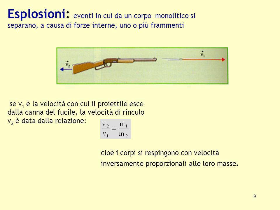 9 Esplosioni: eventi in cui da un corpo monolitico si separano, a causa di forze interne, uno o più frammenti se v 1 è la velocità con cui il proietti