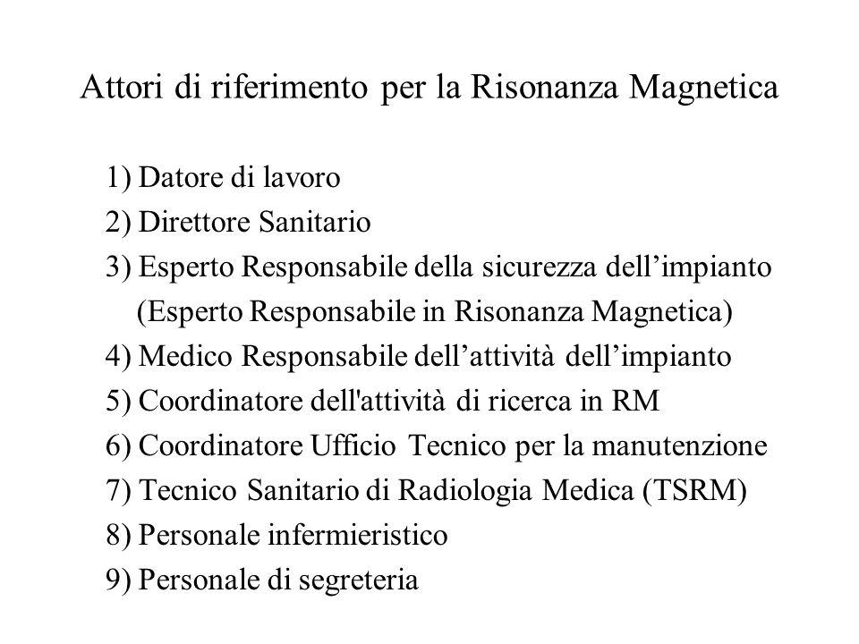 Attori di riferimento per la Risonanza Magnetica 1) Datore di lavoro 2) Direttore Sanitario 3) Esperto Responsabile della sicurezza dellimpianto (Espe