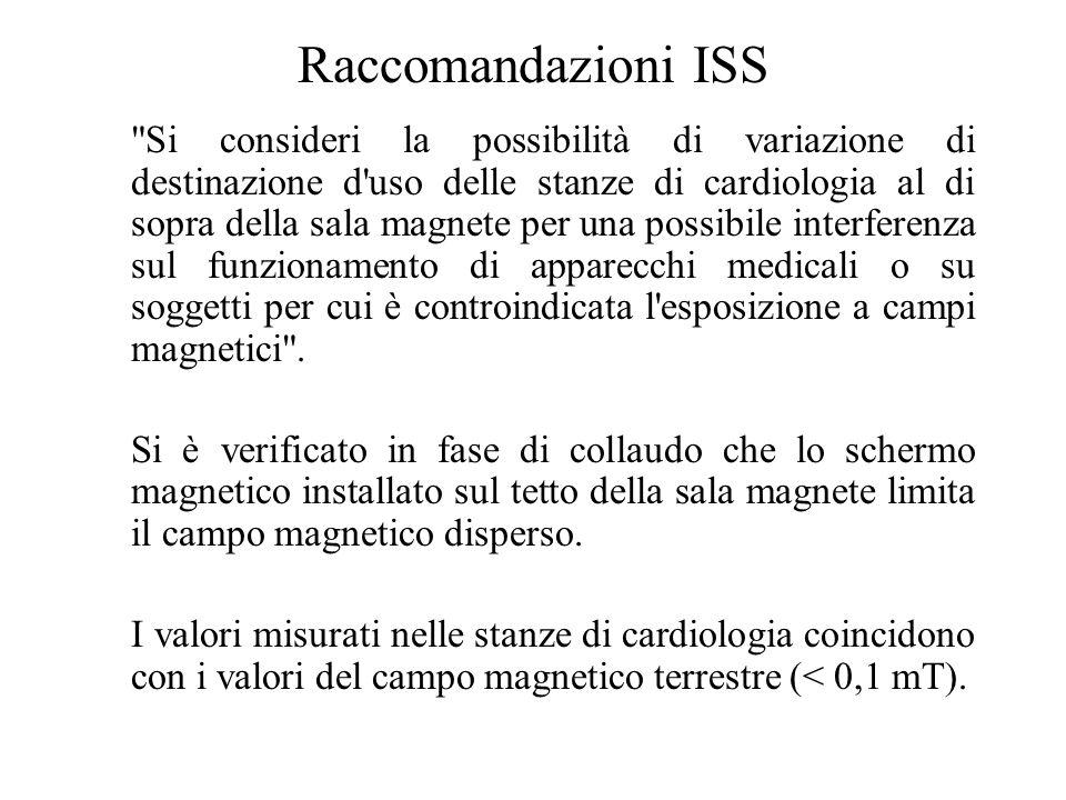 Raccomandazioni ISS
