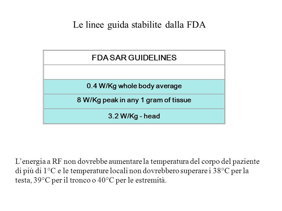 Le linee guida stabilite dalla FDA FDA SAR GUIDELINES 0.4 W/Kg whole body average 8 W/Kg peak in any 1 gram of tissue 3.2 W/Kg - head Lenergia a RF no
