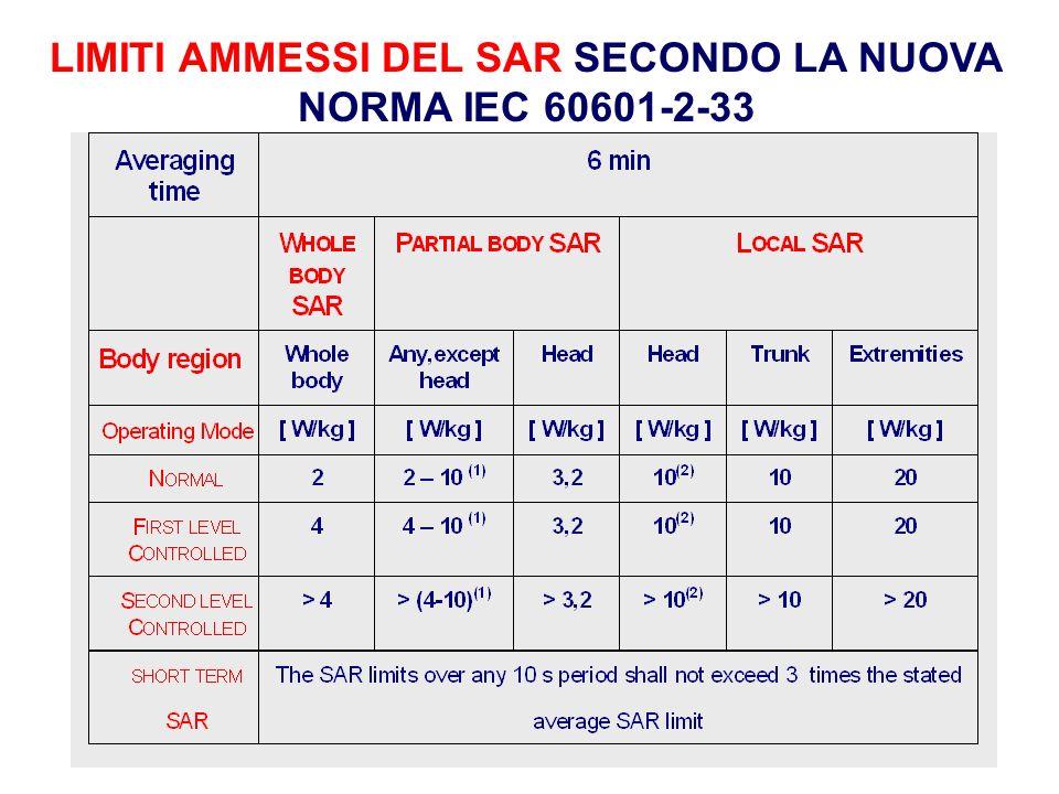 LIMITI AMMESSI DEL SAR SECONDO LA NUOVA NORMA IEC 60601-2-33