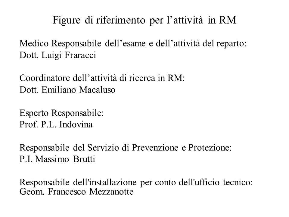Figure di riferimento per lattività in RM Medico Responsabile dellesame e dellattività del reparto: Dott. Luigi Fraracci Coordinatore dellattività di