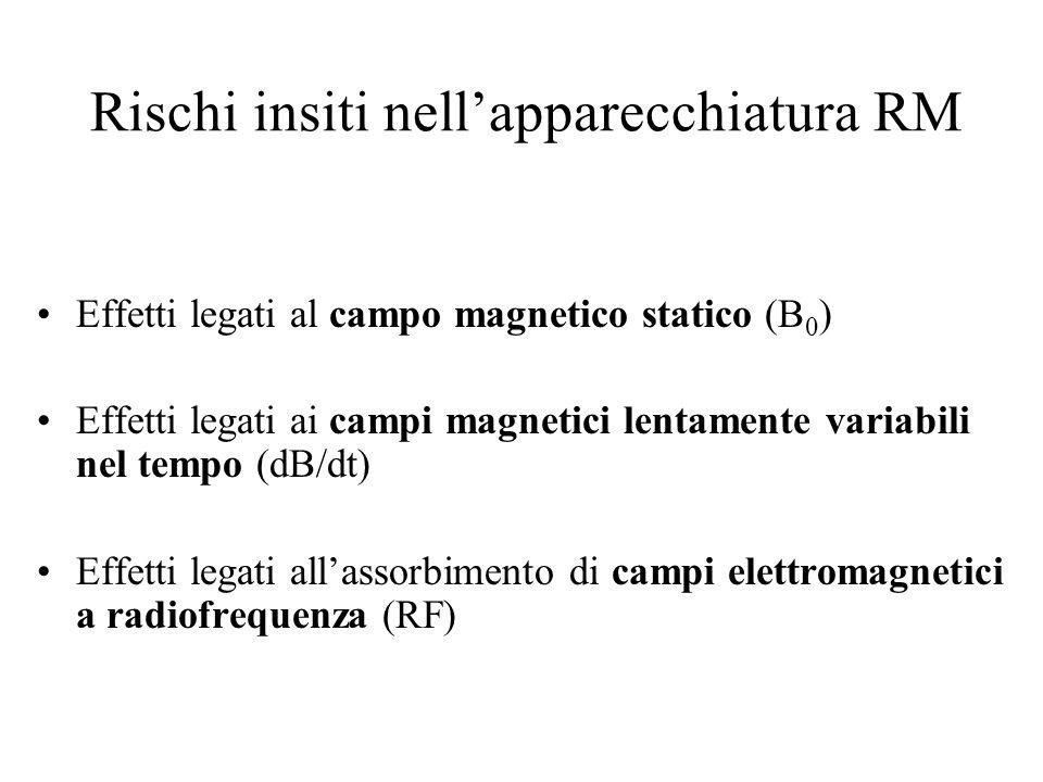 Rischi insiti nellapparecchiatura RM Effetti legati al campo magnetico statico (B 0 ) Effetti legati ai campi magnetici lentamente variabili nel tempo