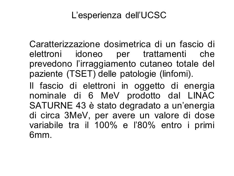 Caratterizzazione dosimetrica di un fascio di elettroni idoneo per trattamenti che prevedono lirraggiamento cutaneo totale del paziente (TSET) delle p
