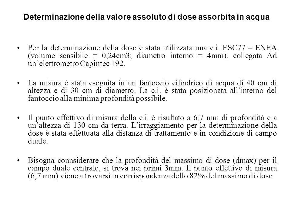 Determinazione della valore assoluto di dose assorbita in acqua Per la determinazione della dose è stata utilizzata una c.i. ESC77 – ENEA (volume sens