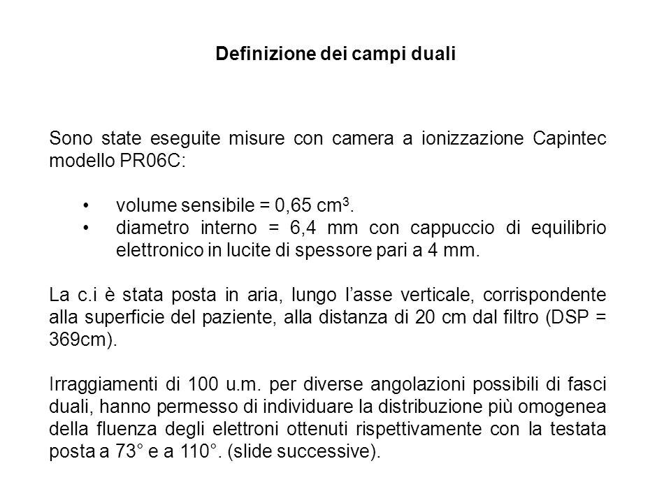 Sono state eseguite misure con camera a ionizzazione Capintec modello PR06C: volume sensibile = 0,65 cm 3. diametro interno = 6,4 mm con cappuccio di