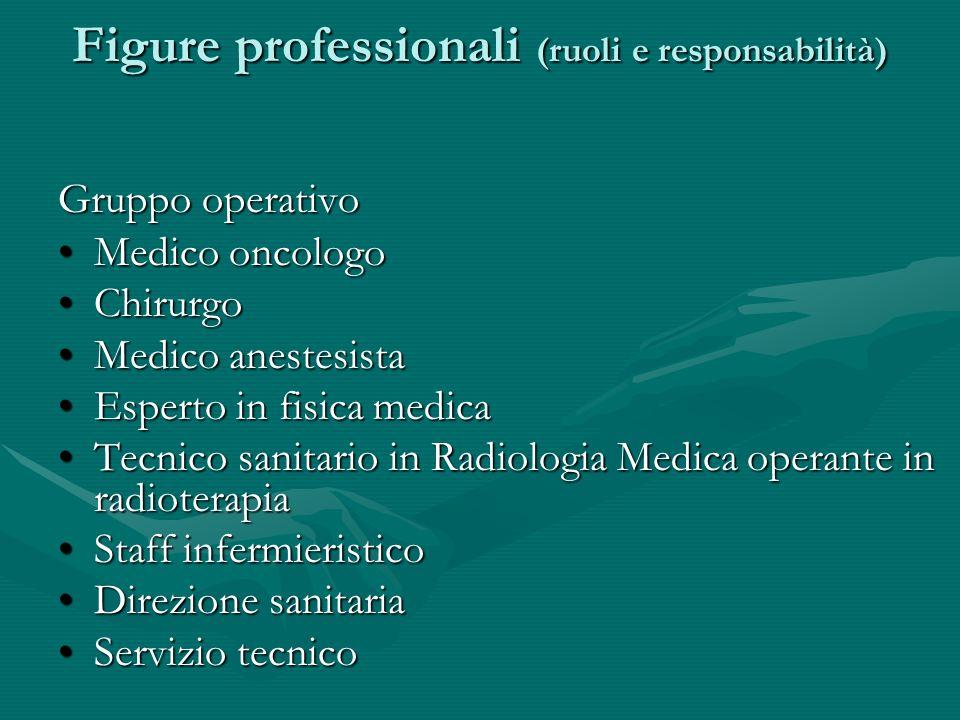 Figure professionali (ruoli e responsabilità) Gruppo operativo Medico oncologoMedico oncologo ChirurgoChirurgo Medico anestesistaMedico anestesista Es