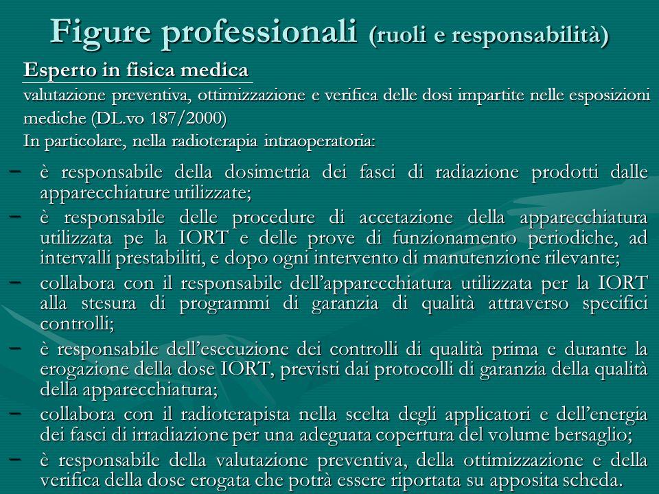 Figure professionali (ruoli e responsabilità) è responsabile della dosimetria dei fasci di radiazione prodotti dalle apparecchiature utilizzate;è resp