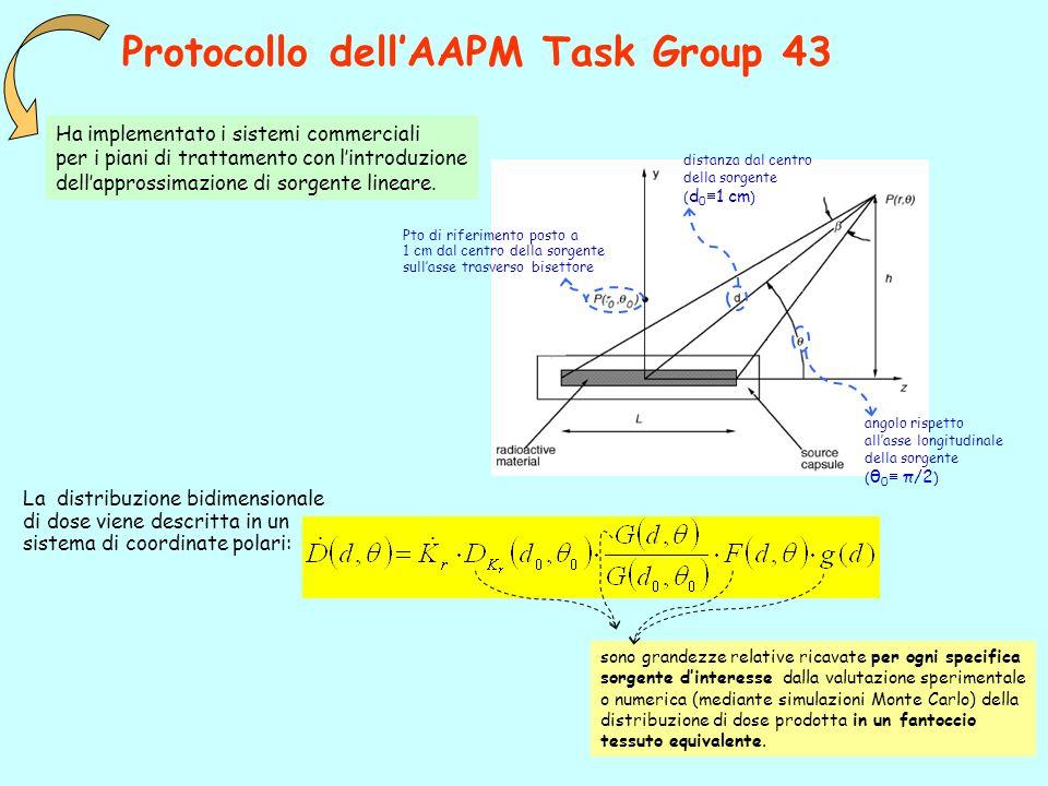 17 Protocollo dellAAPM Task Group 43 sono grandezze relative ricavate per ogni specifica sorgente dinteresse dalla valutazione sperimentale o numerica (mediante simulazioni Monte Carlo) della distribuzione di dose prodotta in un fantoccio tessuto equivalente.