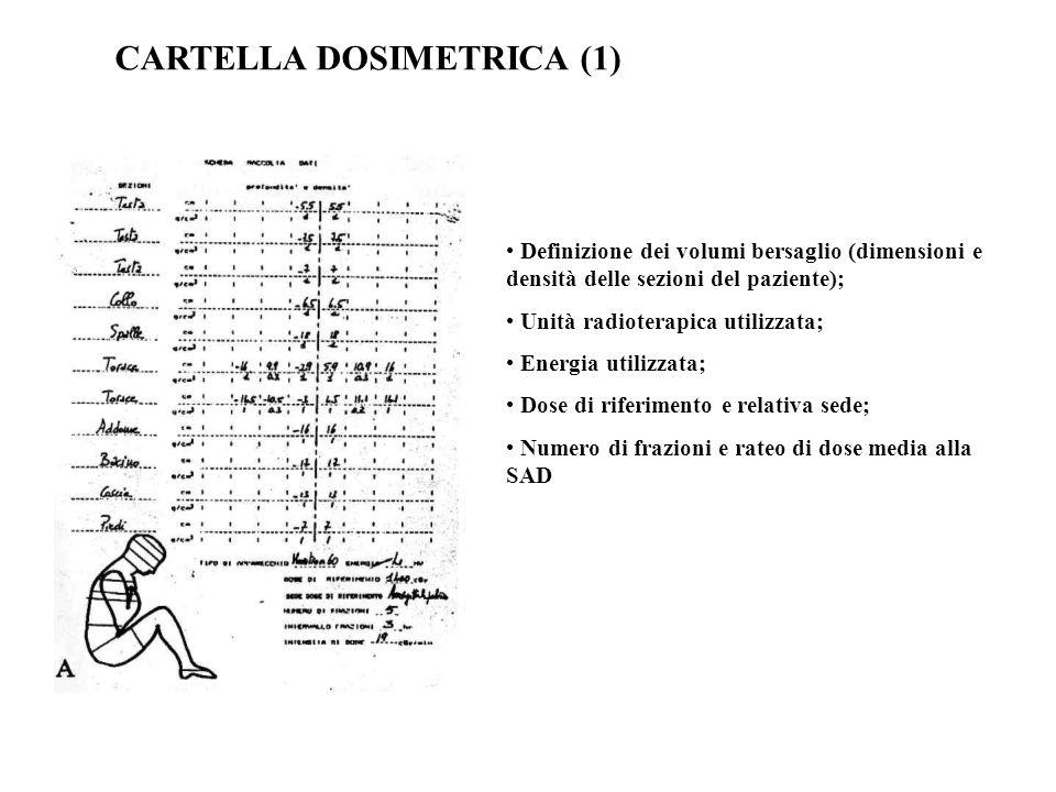 CARTELLA DOSIMETRICA (1) Definizione dei volumi bersaglio (dimensioni e densità delle sezioni del paziente); Unità radioterapica utilizzata; Energia u
