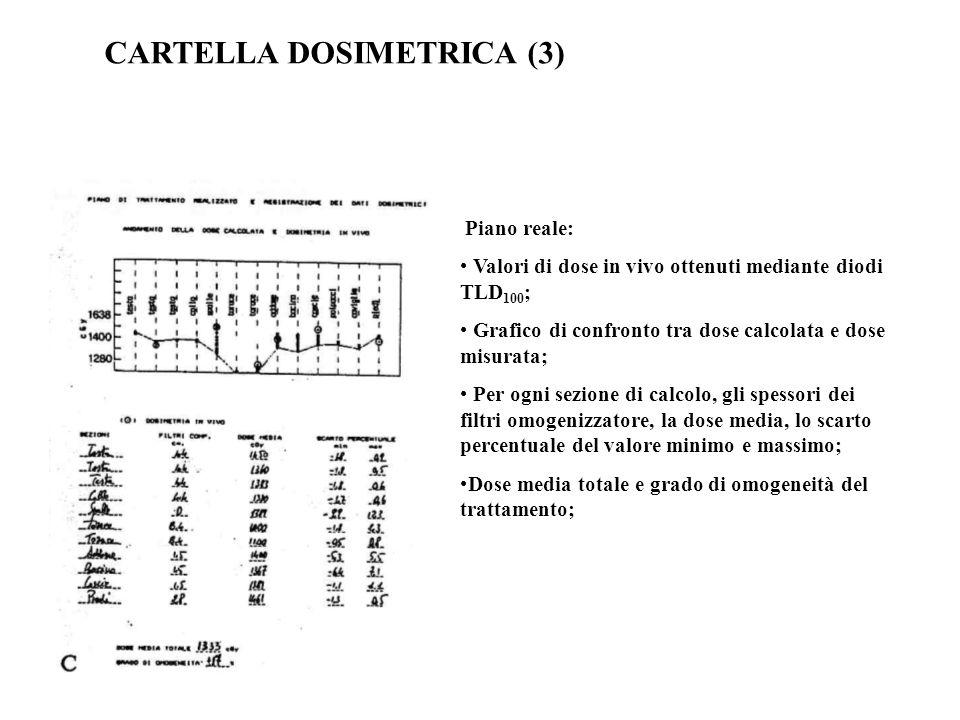 CARTELLA DOSIMETRICA (3) Piano reale: Valori di dose in vivo ottenuti mediante diodi TLD 100 ; Grafico di confronto tra dose calcolata e dose misurata