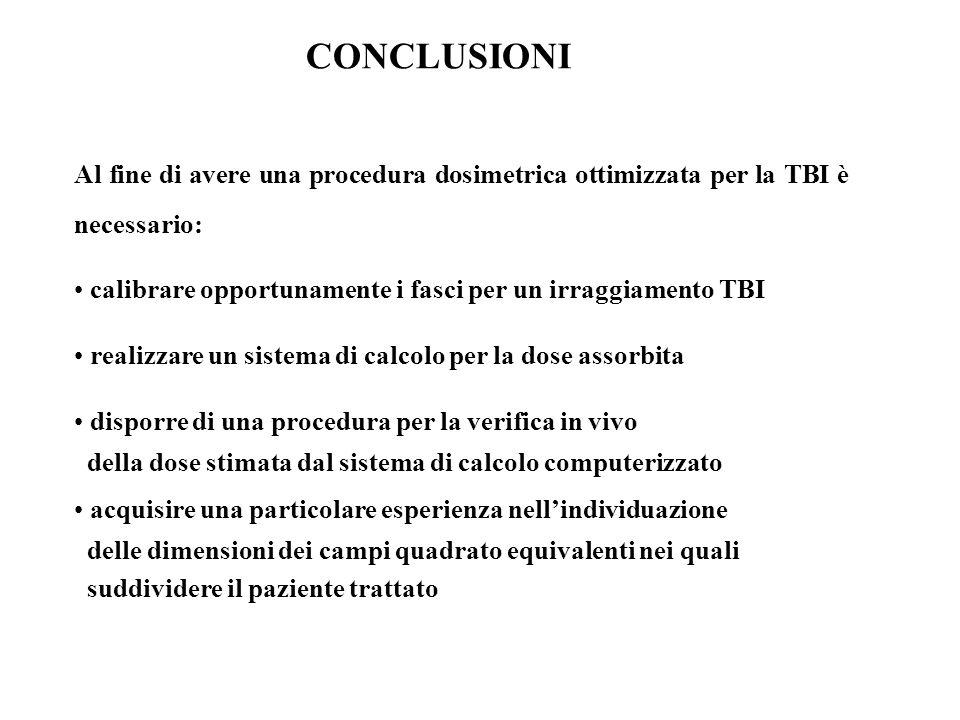 CONCLUSIONI Al fine di avere una procedura dosimetrica ottimizzata per la TBI è necessario: calibrare opportunamente i fasci per un irraggiamento TBI