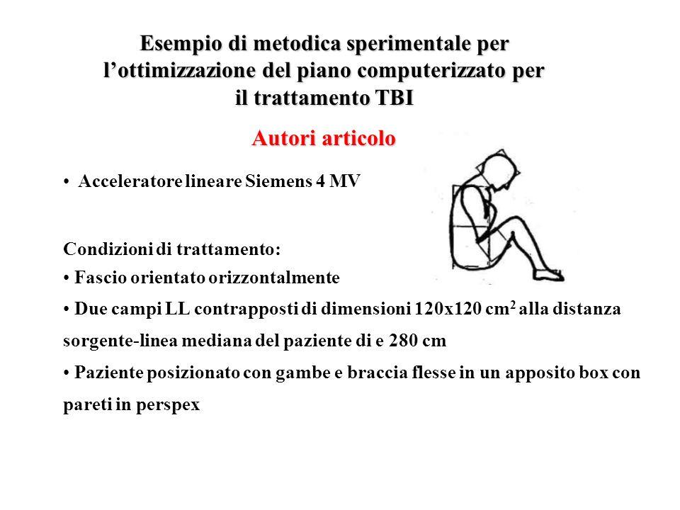 Esempio di metodica sperimentale per lottimizzazione del piano computerizzato per il trattamento TBI Autori articolo Acceleratore lineare Siemens 4 MV