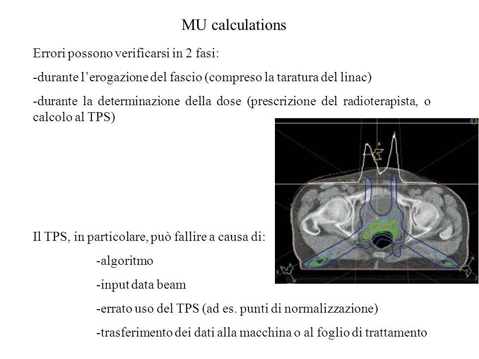 MU calculations Errori possono verificarsi in 2 fasi: -durante lerogazione del fascio (compreso la taratura del linac) -durante la determinazione della dose (prescrizione del radioterapista, o calcolo al TPS) Il TPS, in particolare, può fallire a causa di: -algoritmo -input data beam -errato uso del TPS (ad es.