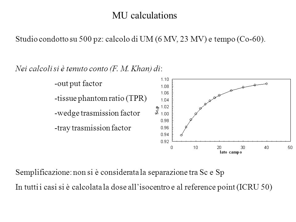MU calculations Studio condotto su 500 pz: calcolo di UM (6 MV, 23 MV) e tempo (Co-60).