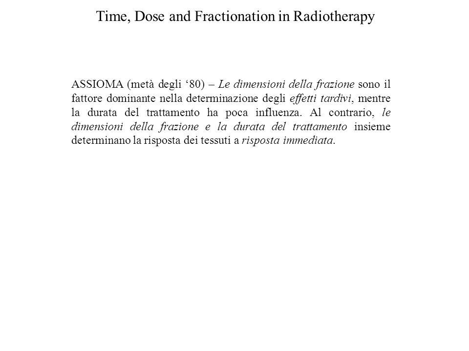 Time, Dose and Fractionation in Radiotherapy ASSIOMA (metà degli 80) – Le dimensioni della frazione sono il fattore dominante nella determinazione deg