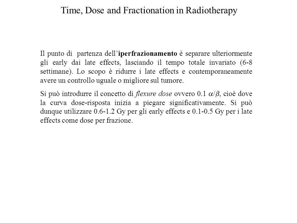 Time, Dose and Fractionation in Radiotherapy Il punto di partenza delliperfrazionamento è separare ulteriormente gli early dai late effects, lasciando