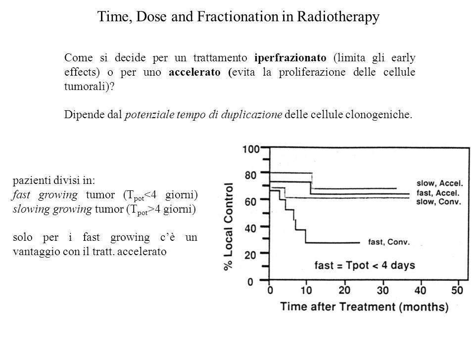 Time, Dose and Fractionation in Radiotherapy Come si decide per un trattamento iperfrazionato (limita gli early effects) o per uno accelerato (evita l