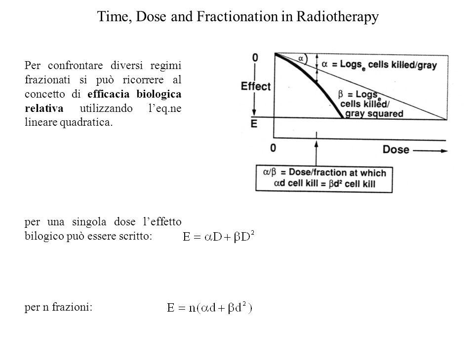 Time, Dose and Fractionation in Radiotherapy Per confrontare diversi regimi frazionati si può ricorrere al concetto di efficacia biologica relativa ut