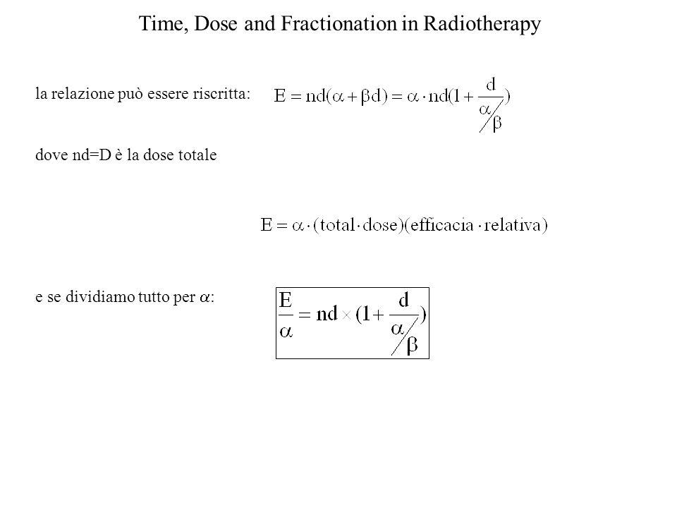 Time, Dose and Fractionation in Radiotherapy la relazione può essere riscritta: dove nd=D è la dose totale e se dividiamo tutto per :