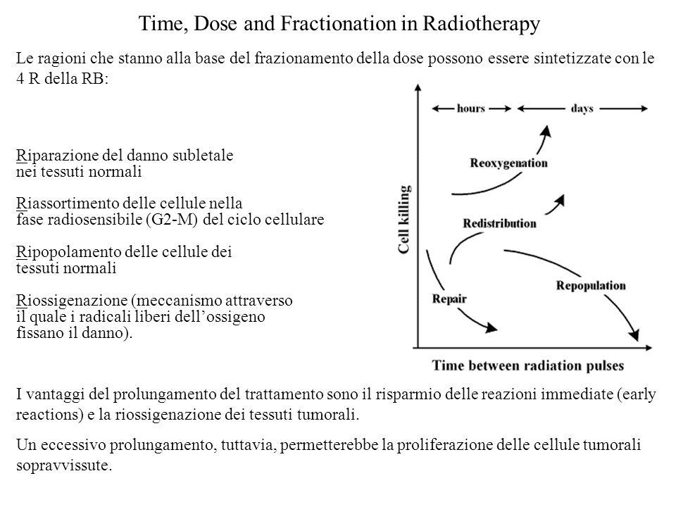 Time, Dose and Fractionation in Radiotherapy Le ragioni che stanno alla base del frazionamento della dose possono essere sintetizzate con le 4 R della