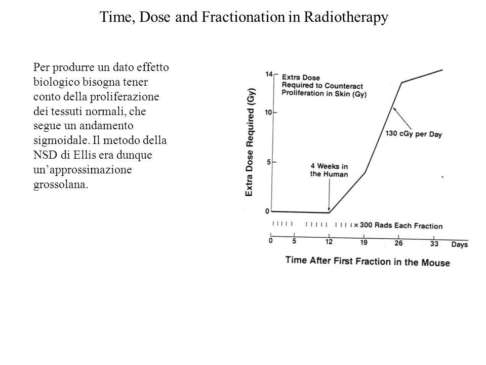 Time, Dose and Fractionation in Radiotherapy Per produrre un dato effetto biologico bisogna tener conto della proliferazione dei tessuti normali, che