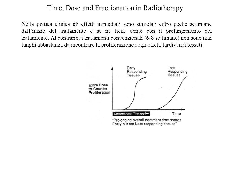 Time, Dose and Fractionation in Radiotherapy Nella pratica clinica gli effetti immediati sono stimolati entro poche settimane dallinizio del trattamen