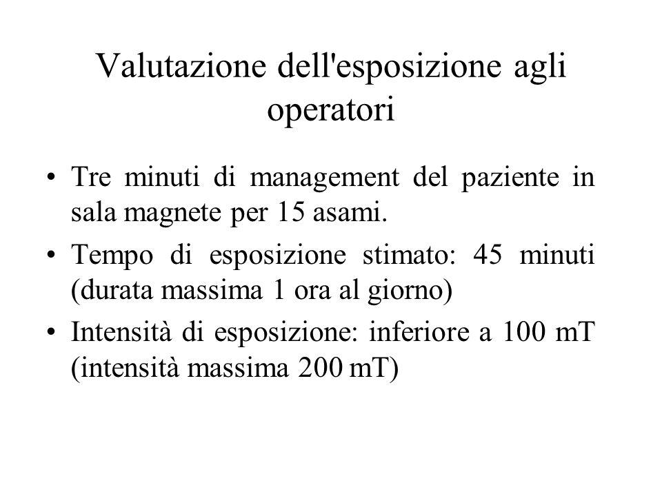 Valutazione dell'esposizione agli operatori Tre minuti di management del paziente in sala magnete per 15 asami. Tempo di esposizione stimato: 45 minut