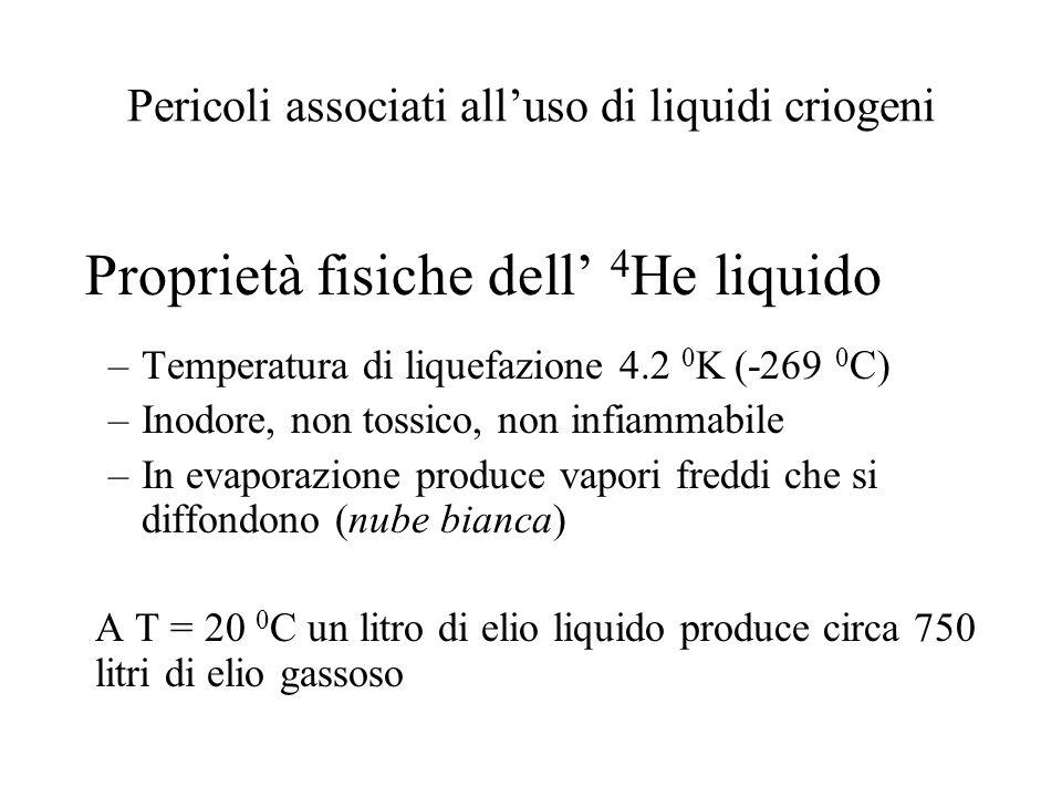 Pericoli associati alluso di liquidi criogeni Proprietà fisiche dell 4 He liquido –Temperatura di liquefazione 4.2 0 K (-269 0 C) –Inodore, non tossic