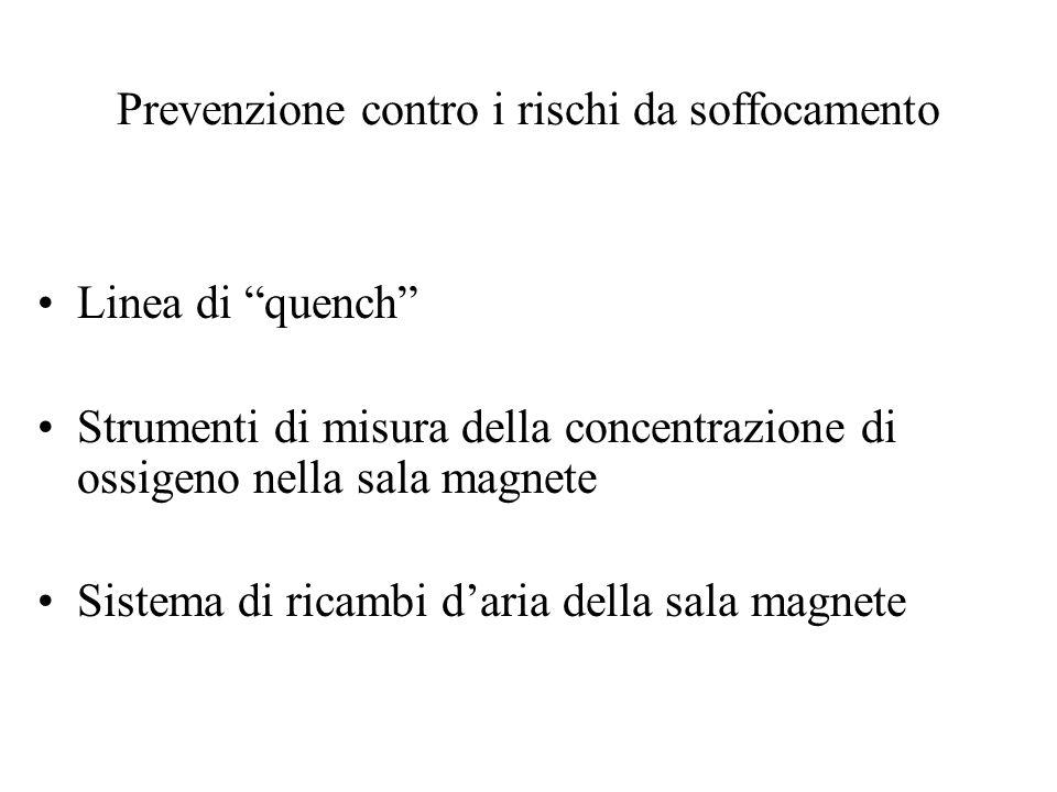 Prevenzione contro i rischi da soffocamento Linea di quench Strumenti di misura della concentrazione di ossigeno nella sala magnete Sistema di ricambi
