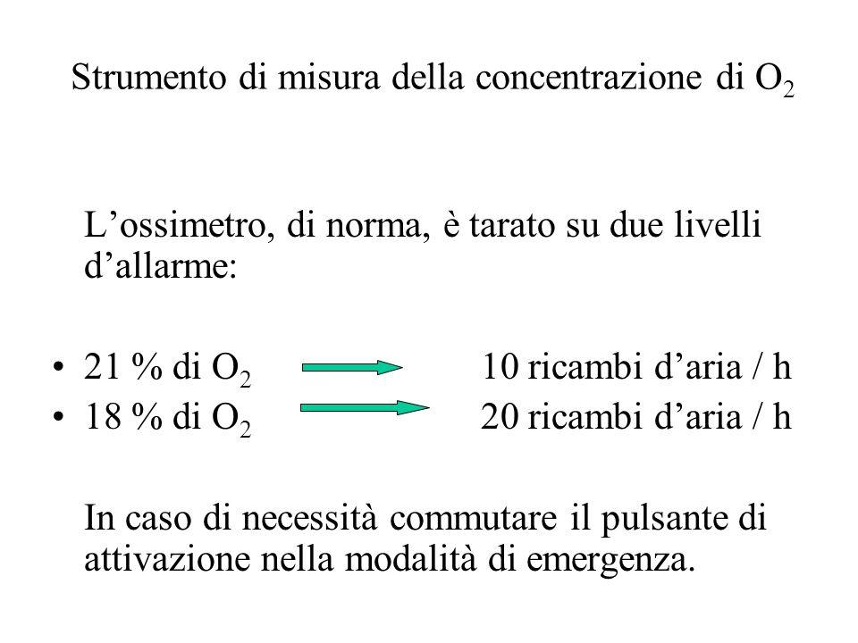 Strumento di misura della concentrazione di O 2 Lossimetro, di norma, è tarato su due livelli dallarme: 21 % di O 2 10 ricambi daria / h 18 % di O 2 2