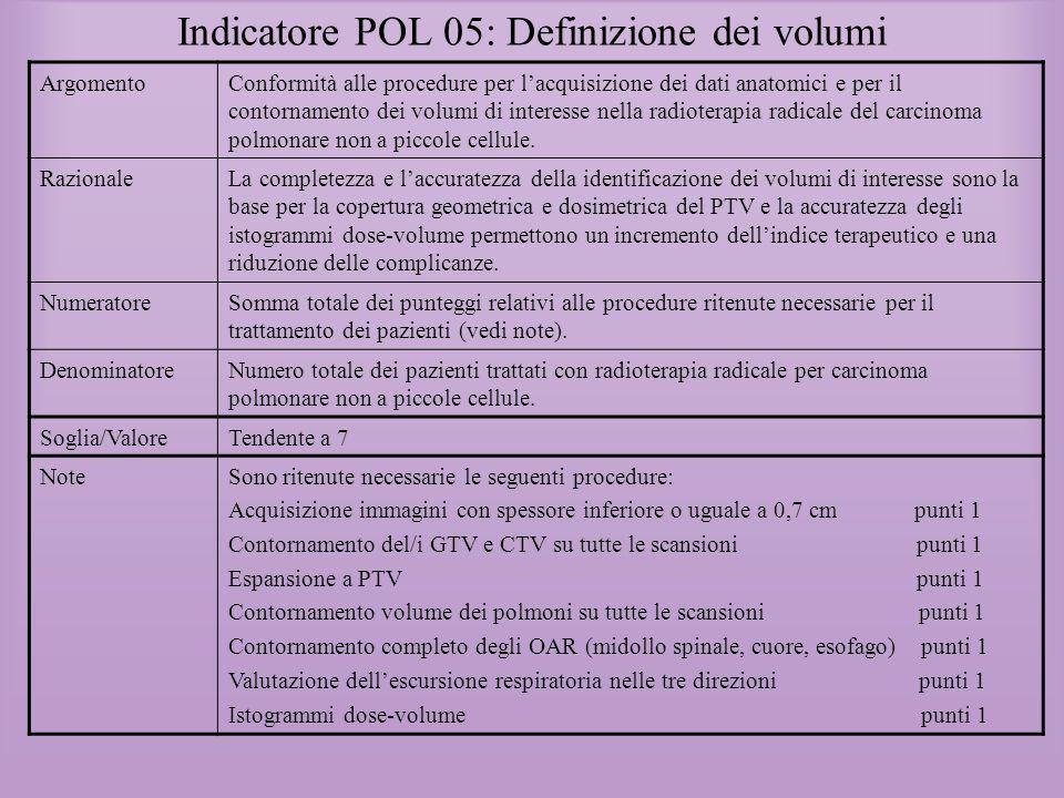 Indicatore POL 05: Definizione dei volumi ArgomentoConformità alle procedure per lacquisizione dei dati anatomici e per il contornamento dei volumi di