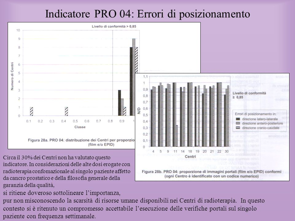 Indicatore PRO 04: Errori di posizionamento si ritiene doveroso sottolineare limportanza, pur non misconoscendo la scarsità di risorse umane disponibi