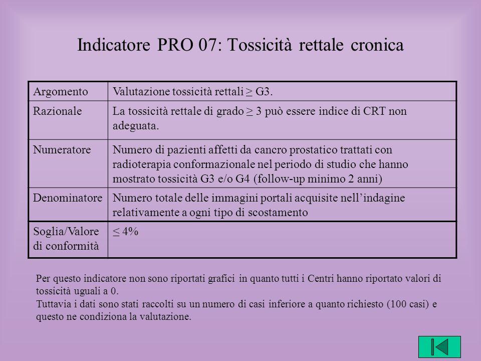 Indicatore PRO 07: Tossicità rettale cronica ArgomentoValutazione tossicità rettali G3. RazionaleLa tossicità rettale di grado 3 può essere indice di