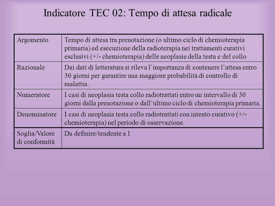 Indicatore TEC 02: Tempo di attesa radicale ArgomentoTempo di attesa tra prenotazione (o ultimo ciclo di chemioterapia primaria) ed esecuzione della r