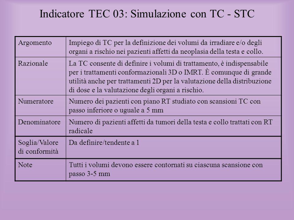 Indicatore TEC 03: Simulazione con TC - STC ArgomentoImpiego di TC per la definizione dei volumi da irradiare e/o degli organi a rischio nei pazienti