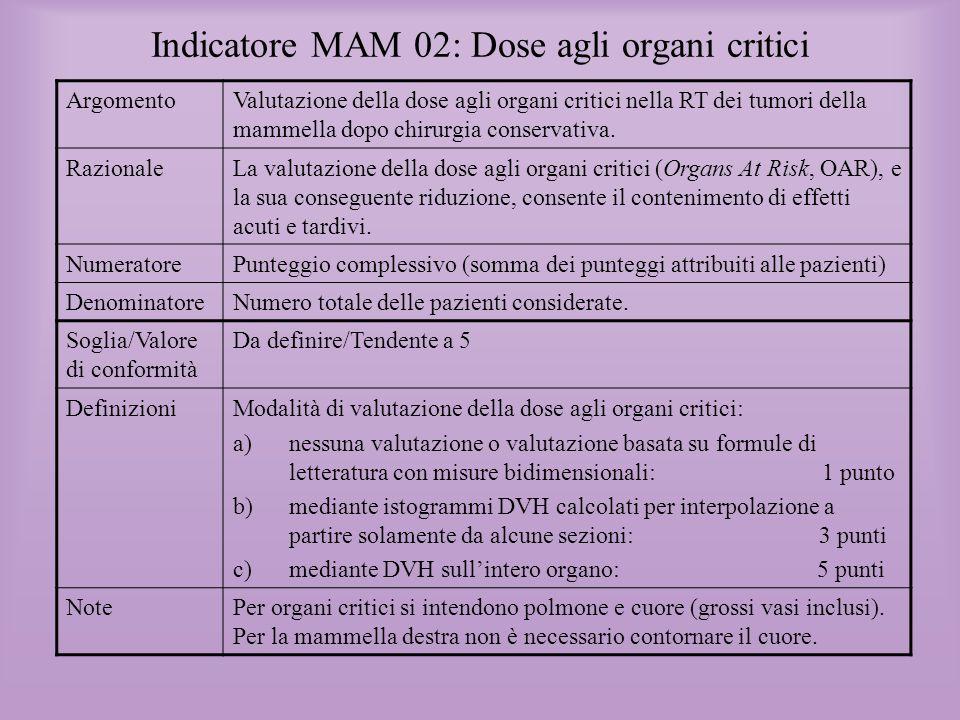 Indicatore MAM 02: Dose agli organi critici ArgomentoValutazione della dose agli organi critici nella RT dei tumori della mammella dopo chirurgia cons