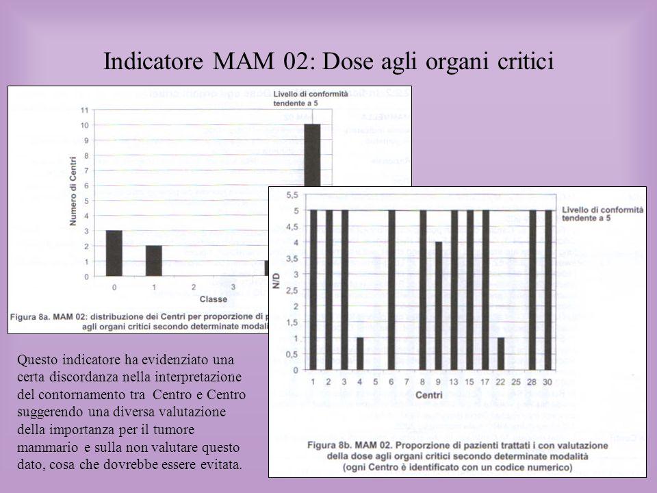 Indicatore MAM 02: Dose agli organi critici Questo indicatore ha evidenziato una certa discordanza nella interpretazione del contornamento tra Centro