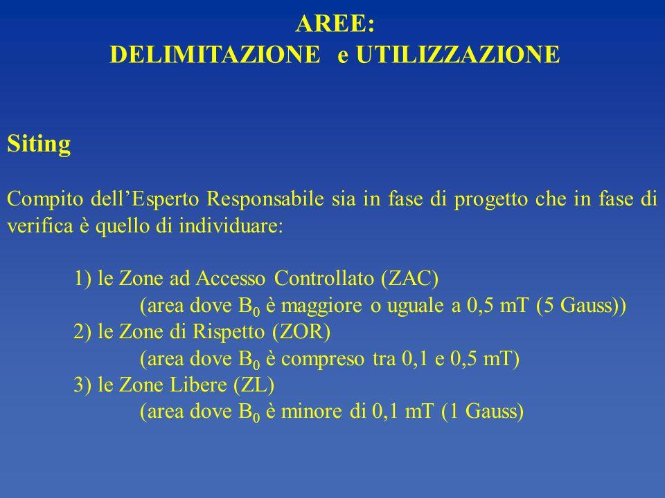Siting Compito dellEsperto Responsabile sia in fase di progetto che in fase di verifica è quello di individuare: 1) le Zone ad Accesso Controllato (ZAC) (area dove B 0 è maggiore o uguale a 0,5 mT (5 Gauss)) 2) le Zone di Rispetto (ZOR) (area dove B 0 è compreso tra 0,1 e 0,5 mT) 3) le Zone Libere (ZL) (area dove B 0 è minore di 0,1 mT (1 Gauss) AREE: DELIMITAZIONE e UTILIZZAZIONE