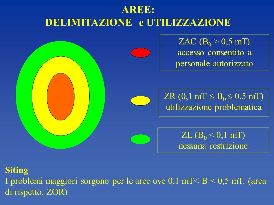 ZAC (B 0 > 0,5 mT) accesso consentito a personale autorizzato ZL (B 0 < 0,1 mT) nessuna restrizione ZR (0,1 mT B 0 0,5 mT) utilizzazione problematica Siting I problemi maggiori sorgono per le aree ove 0,1 mT< B < 0,5 mT.